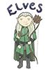 Elves Image